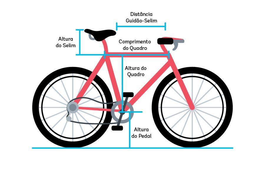Figura de uma bicicleta com algumas dimensões assinaladas